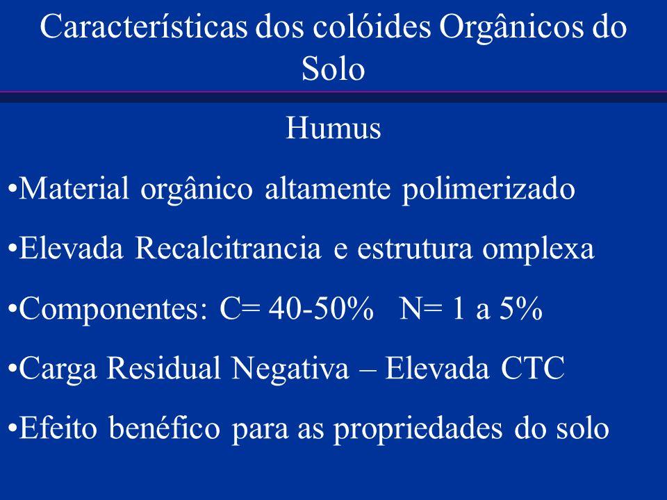 Características dos colóides Orgânicos do Solo Humus Material orgânico altamente polimerizado Elevada Recalcitrancia e estrutura omplexa Componentes: