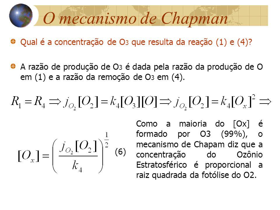 Qual é a concentração de O 3 que resulta da reação (1) e (4)? A razão de produção de O 3 é dada pela razão da produção de O em (1) e a razão da remoçã