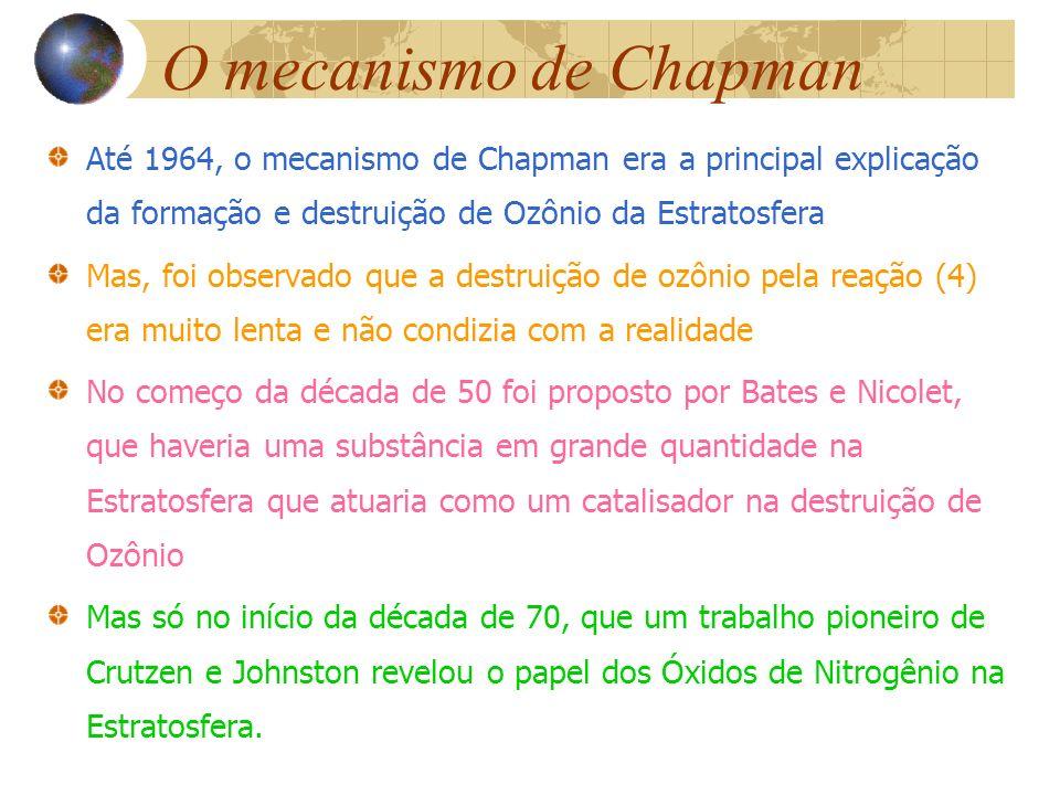 Até 1964, o mecanismo de Chapman era a principal explicação da formação e destruição de Ozônio da Estratosfera Mas, foi observado que a destruição de