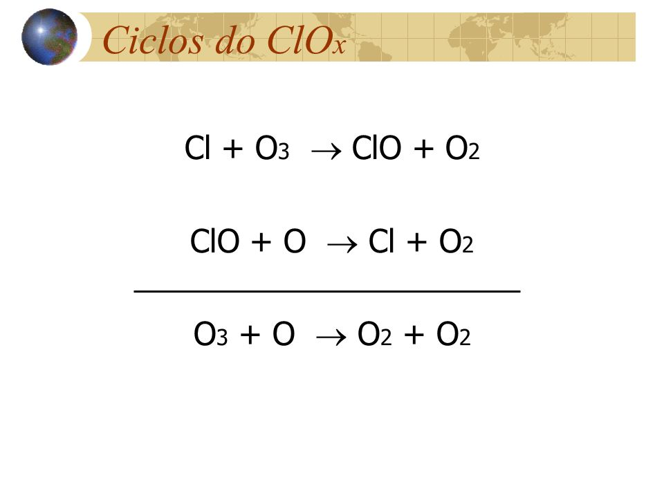 Cl + O 3 ClO + O 2 ClO + O Cl + O 2 O 3 + O O 2 + O 2 Ciclos do ClO x
