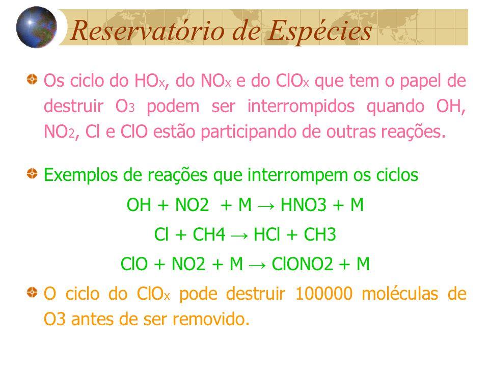 Reservatório de Espécies Os ciclo do HO x, do NO x e do ClO x que tem o papel de destruir O 3 podem ser interrompidos quando OH, NO 2, Cl e ClO estão
