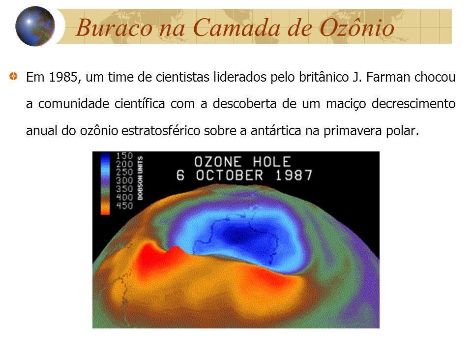 Buraco na Camada de Ozônio Em 1985, um time de cientistas liderados pelo britânico J. Farman chocou a comunidade científica com a descoberta de um mac