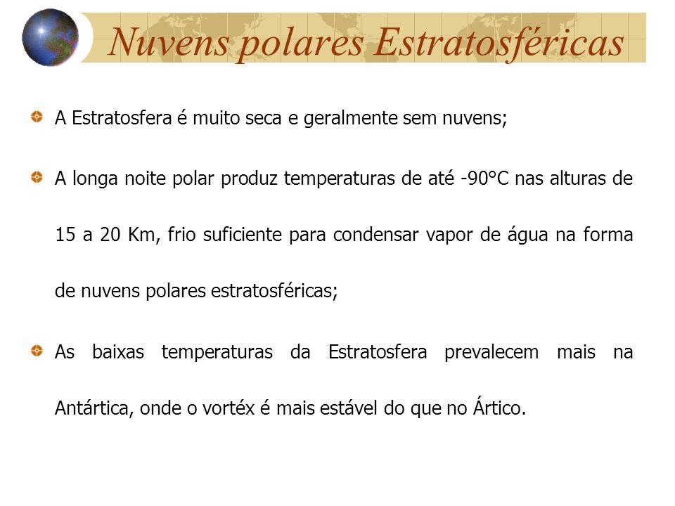 Nuvens polares Estratosféricas A Estratosfera é muito seca e geralmente sem nuvens; A longa noite polar produz temperaturas de até -90°C nas alturas d