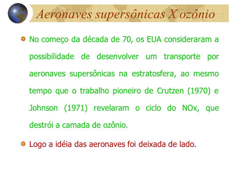 No começo da década de 70, os EUA consideraram a possibilidade de desenvolver um transporte por aeronaves supersônicas na estratosfera, ao mesmo tempo