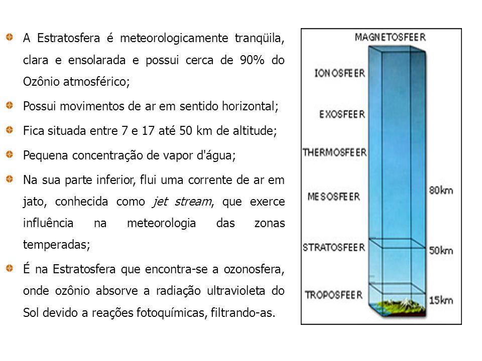 A Estratosfera é meteorologicamente tranqüila, clara e ensolarada e possui cerca de 90% do Ozônio atmosférico; Possui movimentos de ar em sentido hori
