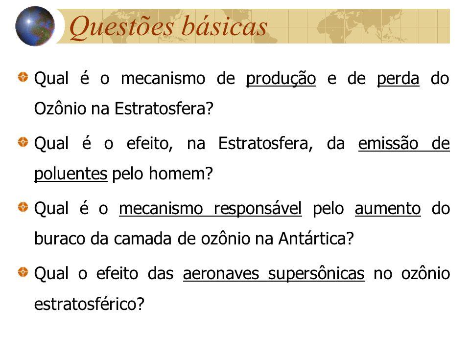 Questões básicas Qual é o mecanismo de produção e de perda do Ozônio na Estratosfera? Qual é o efeito, na Estratosfera, da emissão de poluentes pelo h