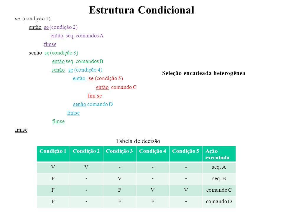 Seleção encadeada heterogênea se (condição 1) então se (condição 2) então seq. comandos A fimse senão se (condição 3) então seq. comandos B senão se (