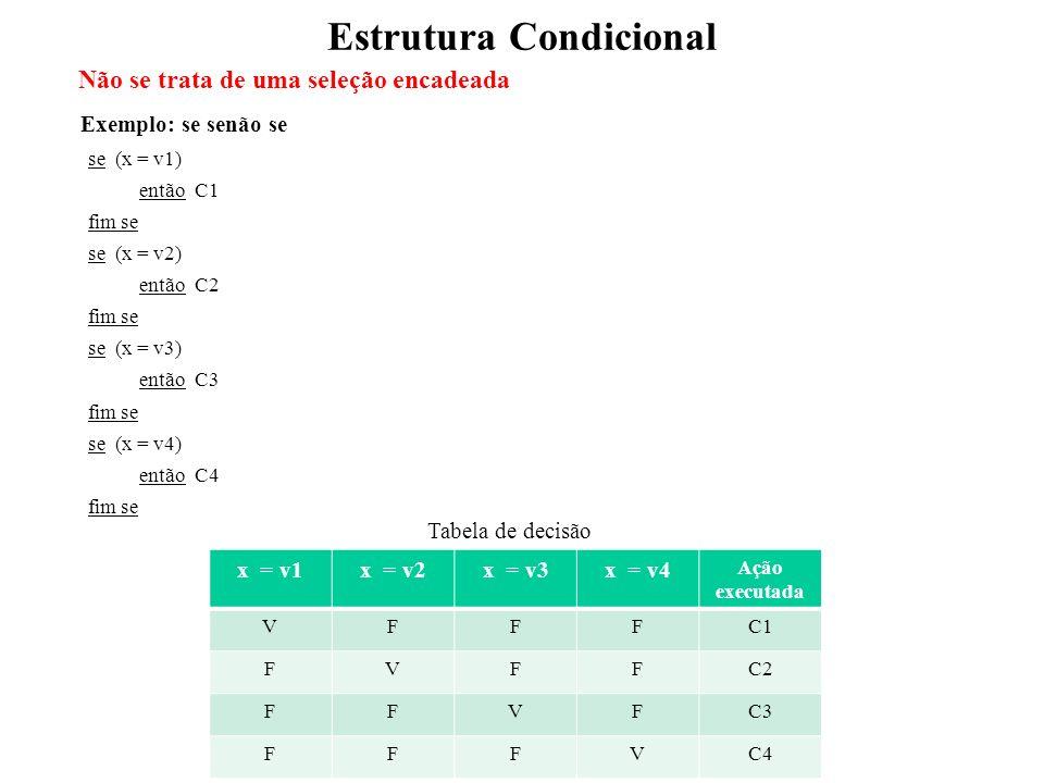Estrutura Condicional Não se trata de uma seleção encadeada se (x = v1) então C1 fim se se (x = v2) então C2 fim se se (x = v3) então C3 fim se se (x