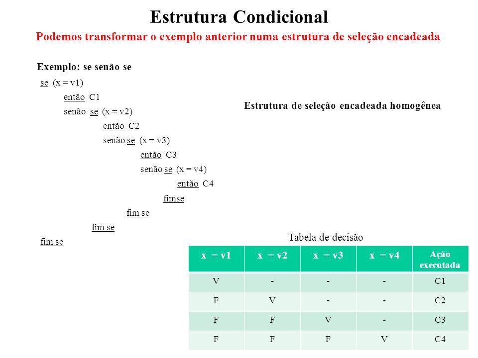 Estrutura Condicional Podemos transformar o exemplo anterior numa estrutura de seleção encadeada se (x = v1) então C1 senão se (x = v2) então C2 senão se (x = v3) então C3 senão se (x = v4) então C4 fimse Exemplo: se senão se x = v1x = v2x = v3x = v4 Ação executada V---C1 FV--C2 FFV-C3 FFFVC4 Tabela de decisão Estrutura de seleção encadeada homogênea