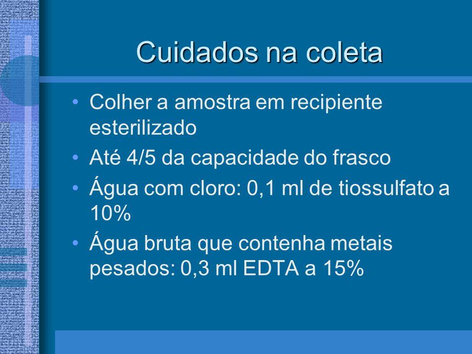 Cuidados na coleta Colher a amostra em recipiente esterilizado Até 4/5 da capacidade do frasco Água com cloro: 0,1 ml de tiossulfato a 10% Água bruta que contenha metais pesados: 0,3 ml EDTA a 15%