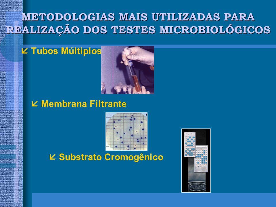 METODOLOGIAS MAIS UTILIZADAS PARA REALIZAÇÃO DOS TESTES MICROBIOLÓGICOS Tubos Múltiplos Membrana Filtrante Substrato Cromogênico