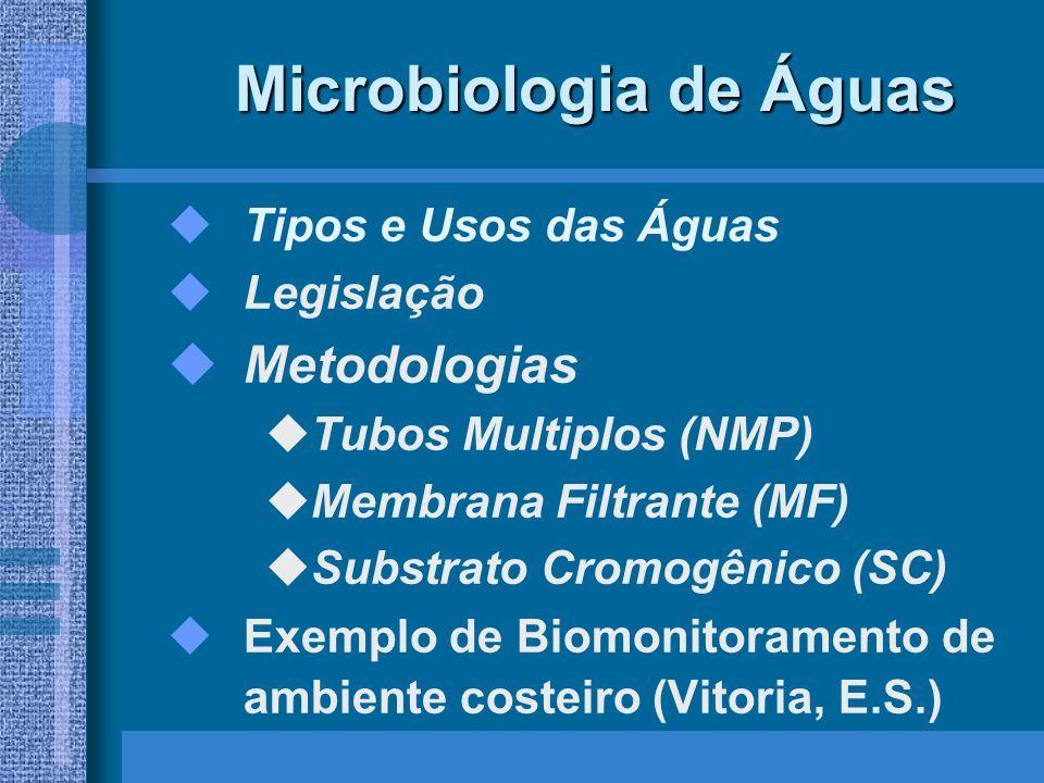 MATERIAL & MÉTODOS: 9, 9A 2, 2A e 2B 1, 1A e 1B ÁREA DE ESTUDO: PRAIA DE CAMBURI/ VITÓRIA/ES.