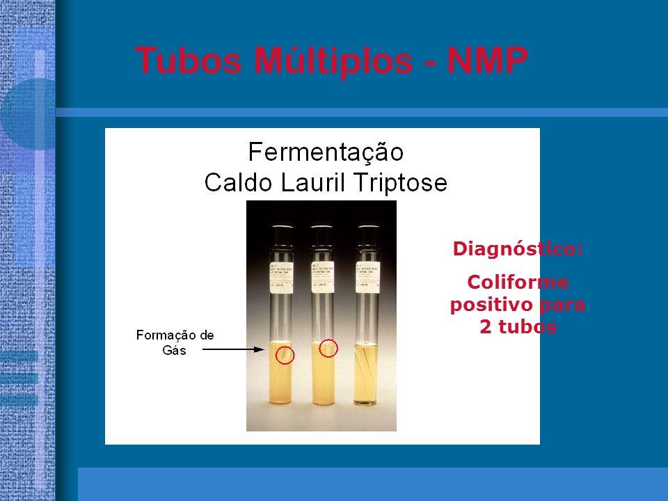 Tubos Múltiplos - NMP Diagnóstico: Coliforme positivo para 2 tubos