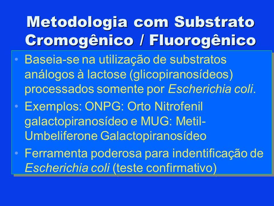 Metodologia com Substrato Cromogênico / Fluorogênico Baseia-se na utilização de substratos análogos à lactose (glicopiranosídeos) processados somente por Escherichia coli.