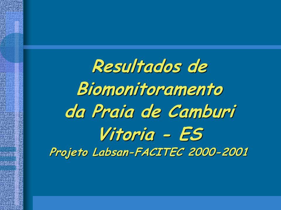 Resultados de Biomonitoramento da Praia de Camburi Vitoria - ES Projeto Labsan-FACITEC 2000-2001