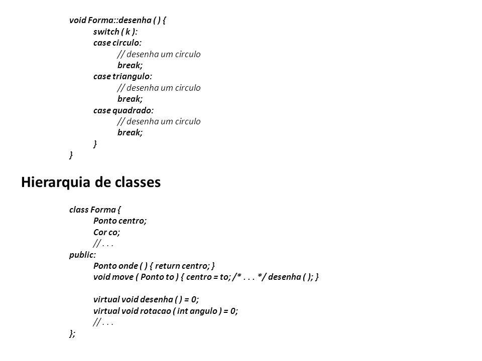 void Forma::desenha ( ) { switch ( k ): case circulo: // desenha um circulo break; case triangulo: // desenha um circulo break; case quadrado: // dese