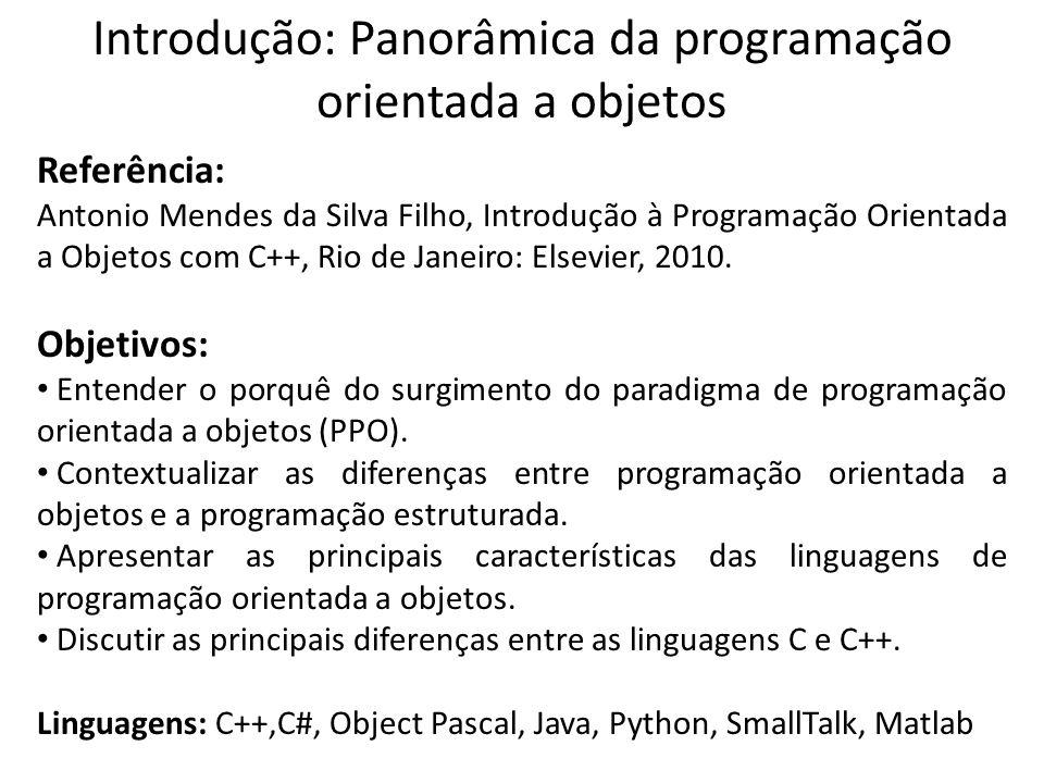 Introdução: Panorâmica da programação orientada a objetos Referência: Antonio Mendes da Silva Filho, Introdução à Programação Orientada a Objetos com