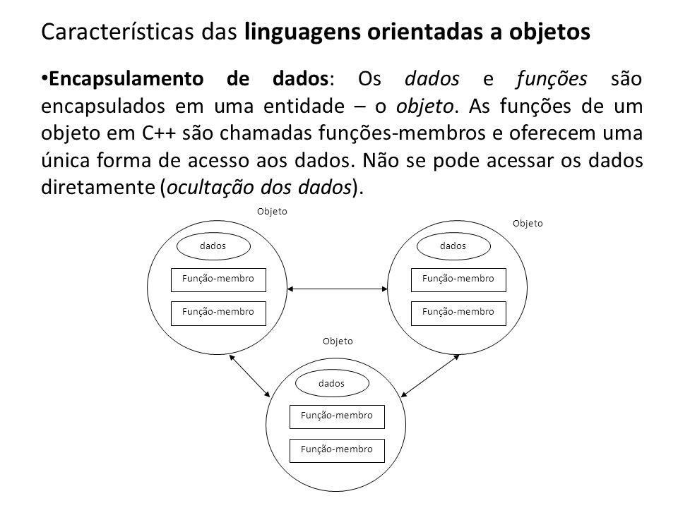 Características das linguagens orientadas a objetos Encapsulamento de dados: Os dados e funções são encapsulados em uma entidade – o objeto. As funçõe