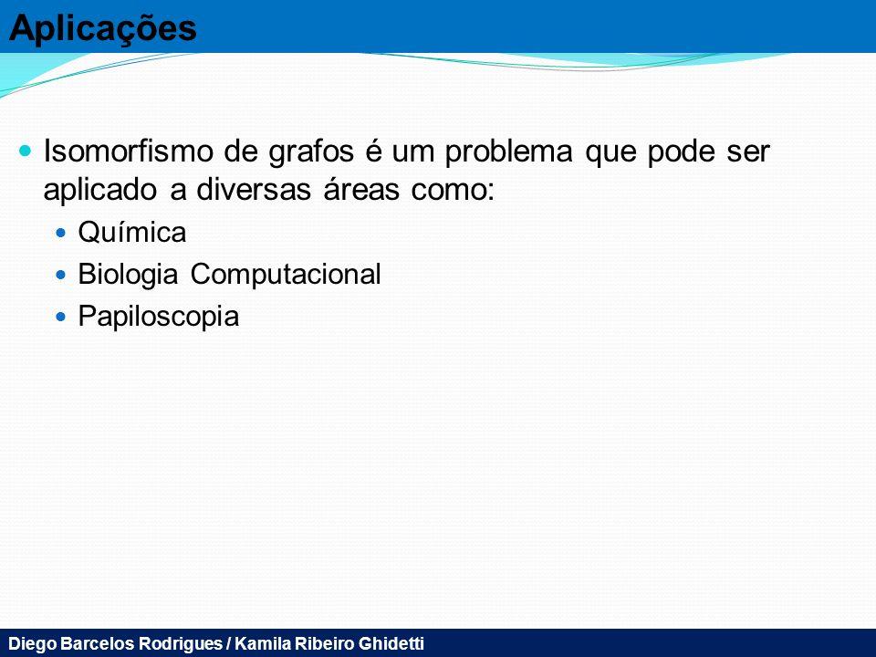 Isomorfismo de grafos é um problema que pode ser aplicado a diversas áreas como: Química Biologia Computacional Papiloscopia Aplicações Diego Barcelos Rodrigues / Kamila Ribeiro Ghidetti