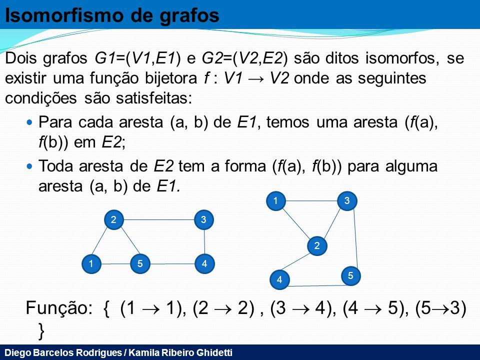 Dois grafos G1=(V1,E1) e G2=(V2,E2) são ditos isomorfos, se existir uma função bijetora f : V1 V2 onde as seguintes condições são satisfeitas: Para cada aresta (a, b) de E1, temos uma aresta (f(a), f(b)) em E2; Toda aresta de E2 tem a forma (f(a), f(b)) para alguma aresta (a, b) de E1.