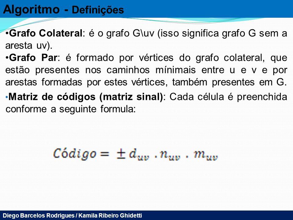 Algoritmo - Definições Grafo Colateral: é o grafo G\uv (isso significa grafo G sem a aresta uv). Grafo Par: é formado por vértices do grafo colateral,