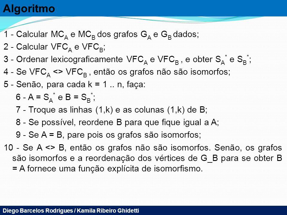 Algoritmo 1 - Calcular MC A e MC B dos grafos G A e G B dados; 2 - Calcular VFC A e VFC B ; 3 - Ordenar lexicograficamente VFC A e VFC B, e obter S A * e S B * ; 4 - Se VFC A <> VFC B, então os grafos não são isomorfos; 5 - Senão, para cada k = 1..