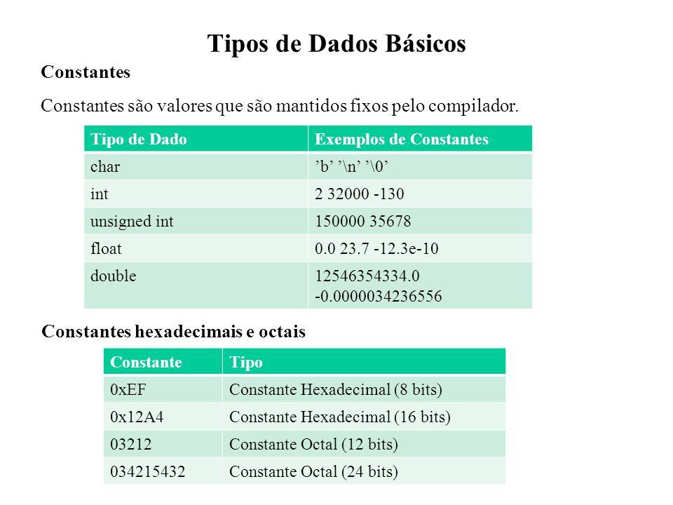 Tipos de Dados Básicos Constantes Constantes são valores que são mantidos fixos pelo compilador. Tipo de DadoExemplos de Constantes charb \n \0 int2 3