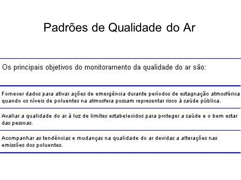 Efeitos da qualidade do ar na saúde humana (Estudo efetuado na cidade de São Paulo – SO 2 ) Área sem contaminação Área atende os padrões de qualidade do ar Área acima dos padrões de qualidade do ar (catarro) (tosse) (chiado na respiração)