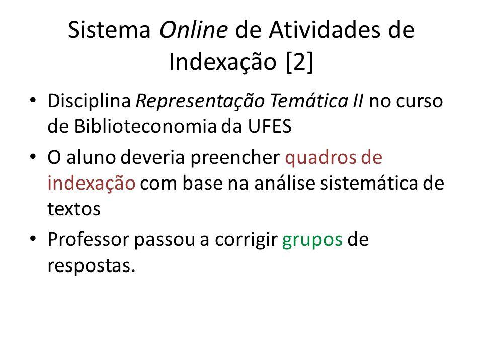 Sistema Online de Atividades de Indexação [2] Disciplina Representação Temática II no curso de Biblioteconomia da UFES O aluno deveria preencher quadr