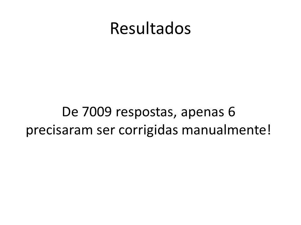 Resultados De 7009 respostas, apenas 6 precisaram ser corrigidas manualmente!
