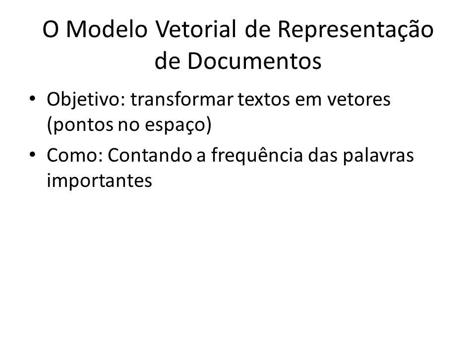 O Modelo Vetorial de Representação de Documentos Objetivo: transformar textos em vetores (pontos no espaço) Como: Contando a frequência das palavras i