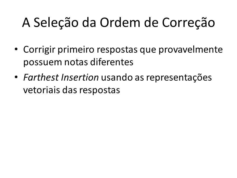 A Seleção da Ordem de Correção Corrigir primeiro respostas que provavelmente possuem notas diferentes Farthest Insertion usando as representações veto