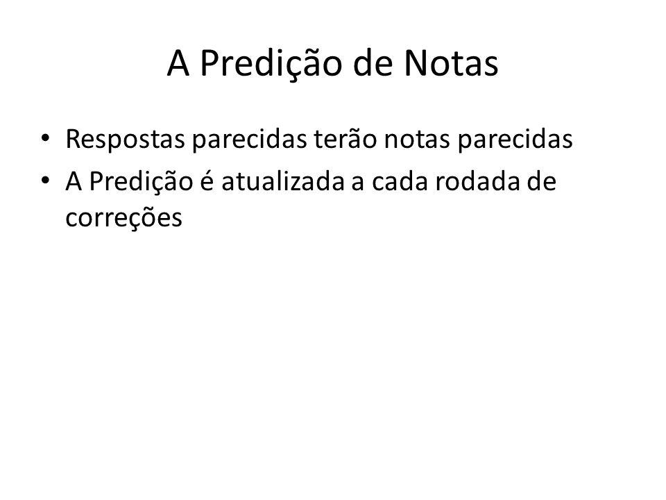 A Predição de Notas Respostas parecidas terão notas parecidas A Predição é atualizada a cada rodada de correções