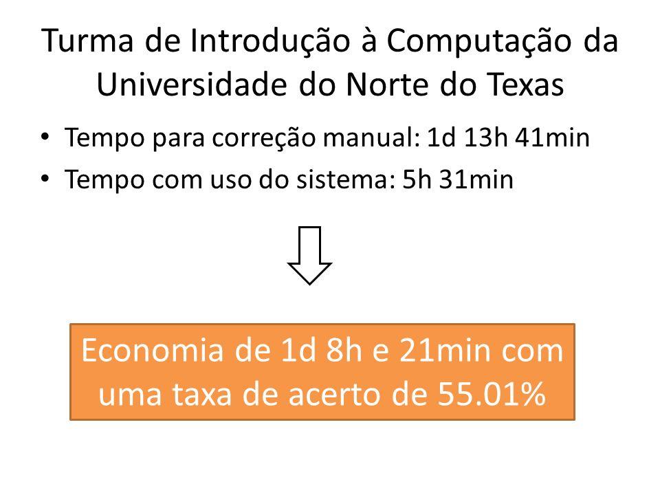 Tempo para correção manual: 1d 13h 41min Tempo com uso do sistema: 5h 31min Economia de 1d 8h e 21min com uma taxa de acerto de 55.01%