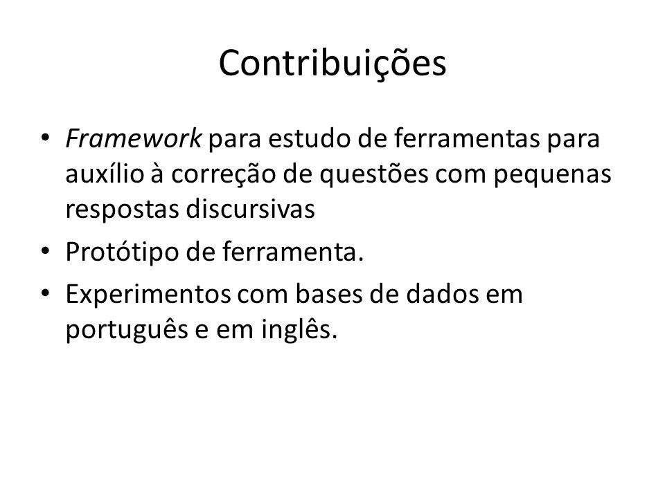 Contribuições Framework para estudo de ferramentas para auxílio à correção de questões com pequenas respostas discursivas Protótipo de ferramenta. Exp