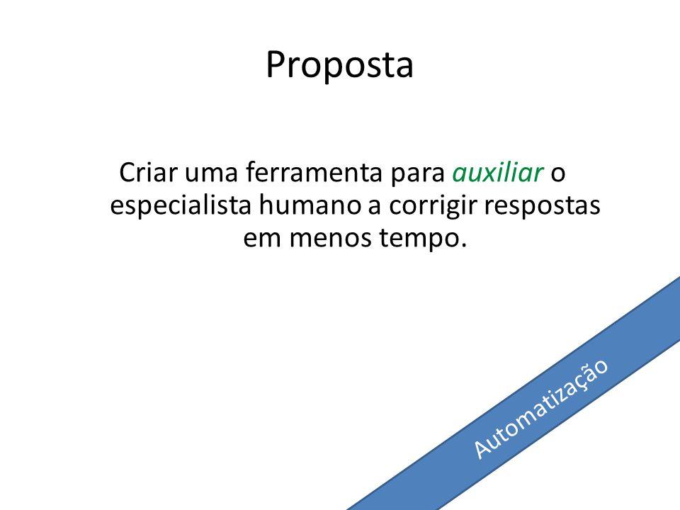 Resultados O protótipo alcançou uma taxa de acerto satisfatória na base de dados em português e uma taxa de acerto baixa na base de dados em inglês Foi verificado que a utilização da ferramenta pode trazer economia de esforço para o especialista humano