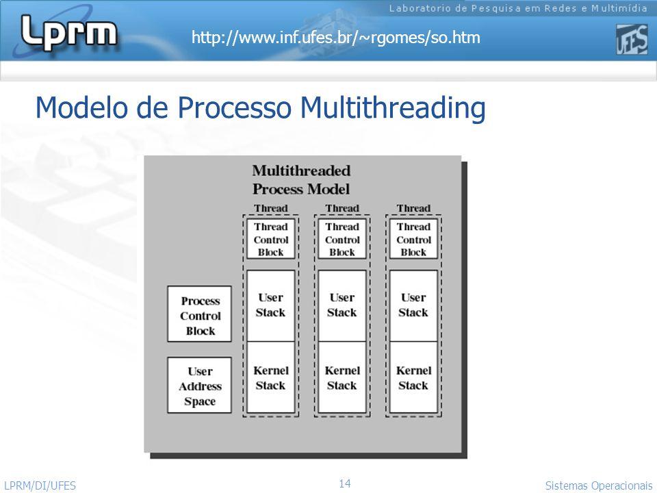 http://www.inf.ufes.br/~rgomes/so.htm 14 Sistemas Operacionais LPRM/DI/UFES Modelo de Processo Multithreading