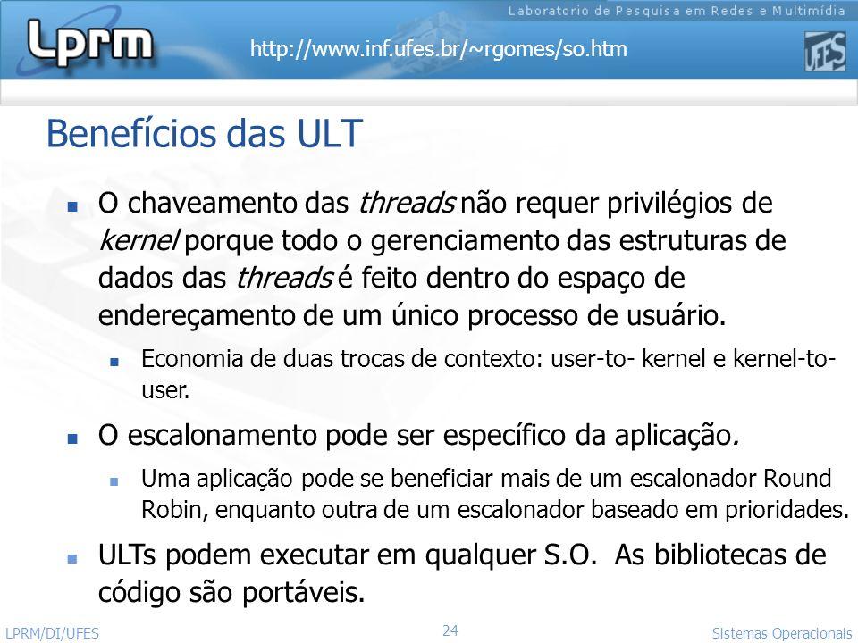 http://www.inf.ufes.br/~rgomes/so.htm 24 Sistemas Operacionais LPRM/DI/UFES Benefícios das ULT O chaveamento das threads não requer privilégios de ker