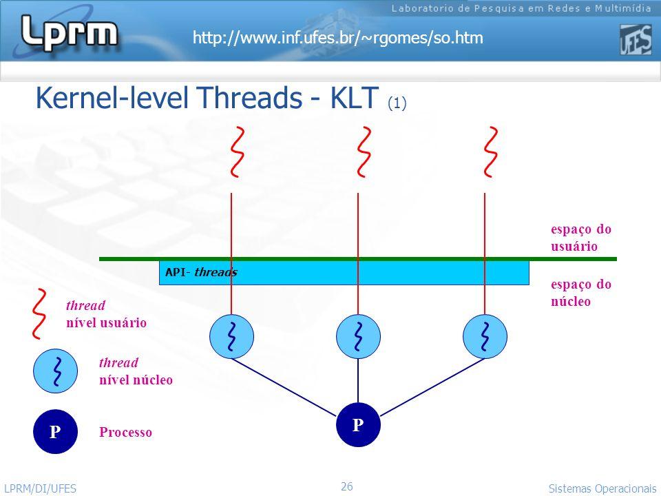 http://www.inf.ufes.br/~rgomes/so.htm 26 Sistemas Operacionais LPRM/DI/UFES API- threads Kernel-level Threads - KLT (1) espaço do usuário espaço do nú