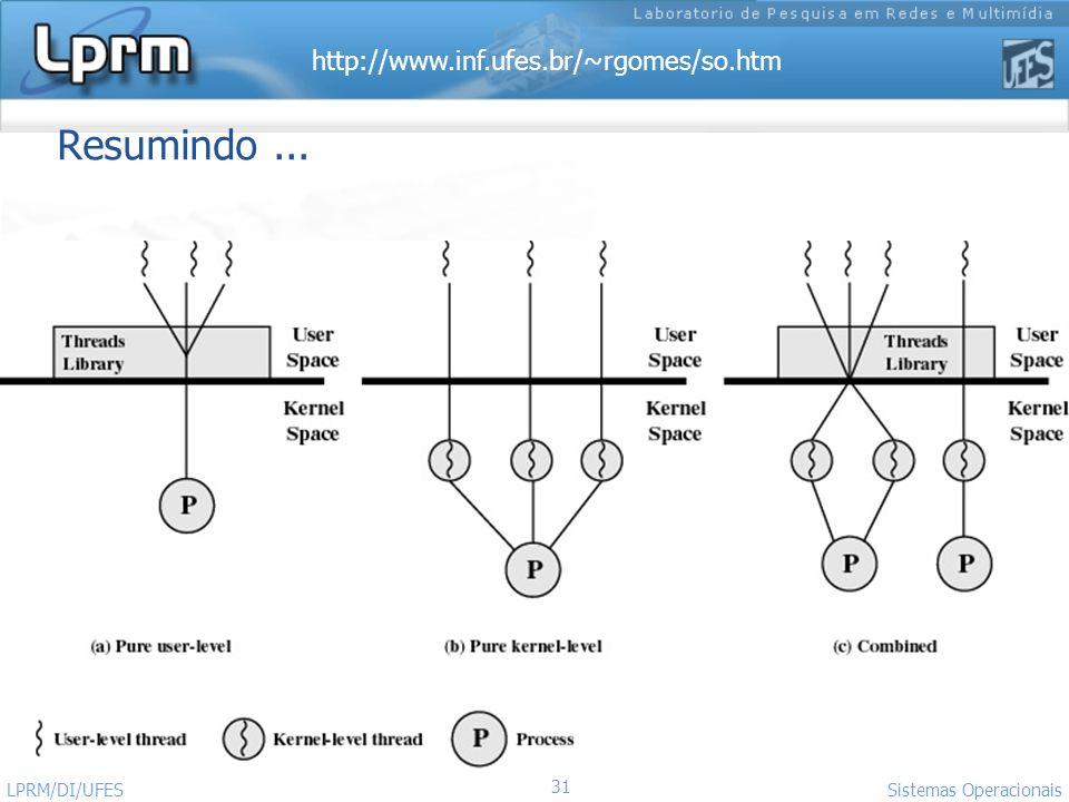 http://www.inf.ufes.br/~rgomes/so.htm 31 Sistemas Operacionais LPRM/DI/UFES Resumindo...