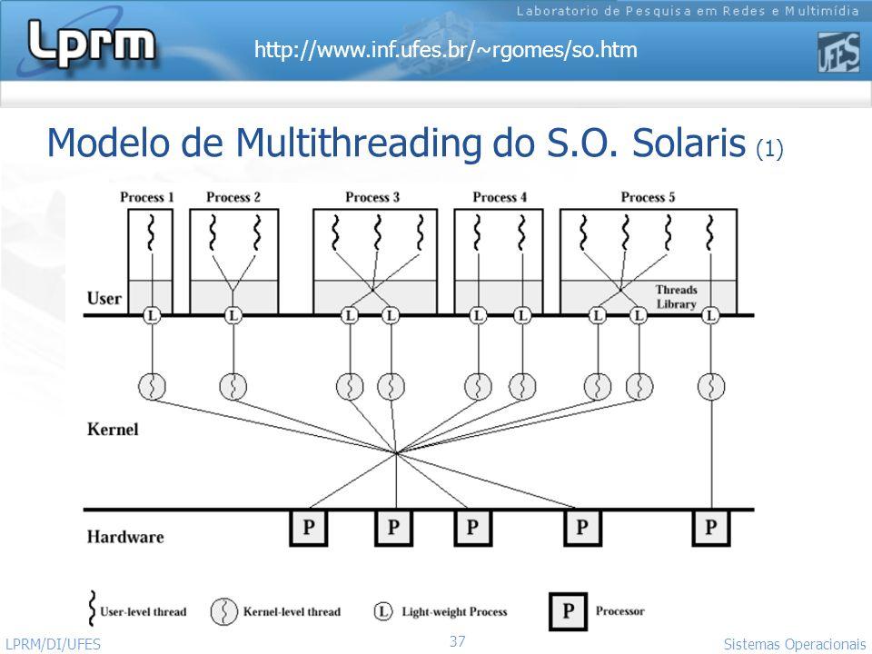 http://www.inf.ufes.br/~rgomes/so.htm 37 Sistemas Operacionais LPRM/DI/UFES Modelo de Multithreading do S.O. Solaris (1)