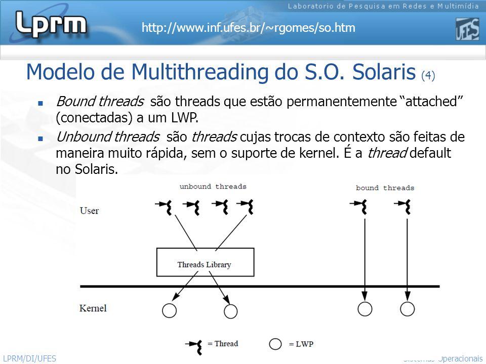 http://www.inf.ufes.br/~rgomes/so.htm 40 Sistemas Operacionais LPRM/DI/UFES Modelo de Multithreading do S.O. Solaris (4) Bound threads são threads que