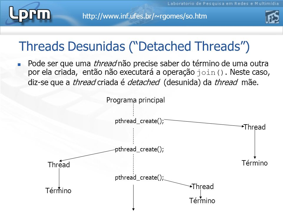 http://www.inf.ufes.br/~rgomes/so.htm Threads Desunidas (Detached Threads) Programa principal pthread_create(); Thread pthread_create(); Thread Términ