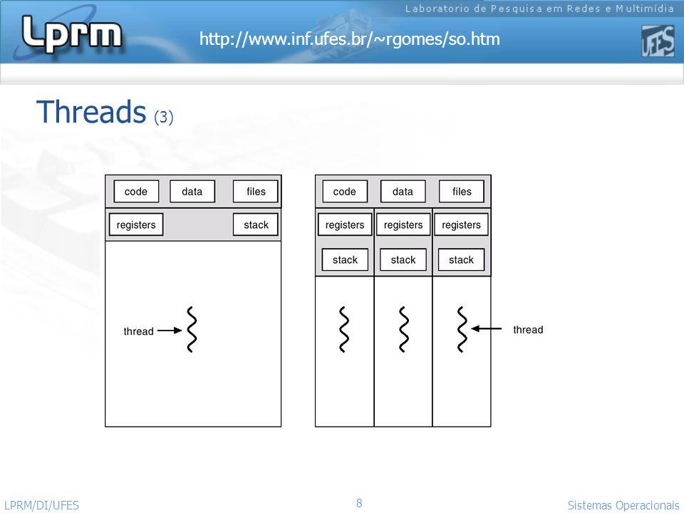 http://www.inf.ufes.br/~rgomes/so.htm 8 Sistemas Operacionais LPRM/DI/UFES Threads (3)