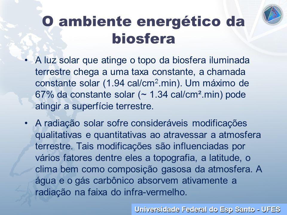 Universidade Federal do Esp Santo - UFES O ambiente energético da biosfera A luz solar que atinge o topo da biosfera iluminada terrestre chega a uma t