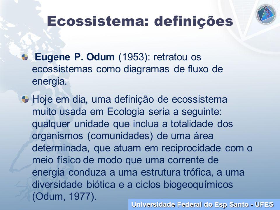 Universidade Federal do Esp Santo - UFES Ecossistema: definições Eugene P. Odum (1953): retratou os ecossistemas como diagramas de fluxo de energia. H
