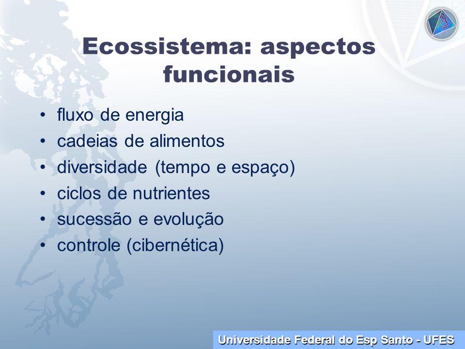 Universidade Federal do Esp Santo - UFES Ecossistema: aspectos funcionais fluxo de energia cadeias de alimentos diversidade (tempo e espaço) ciclos de