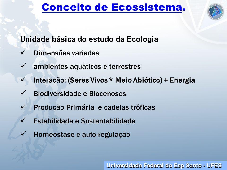 Universidade Federal do Esp Santo - UFES Unidade básica do estudo da Ecologia Dimensões variadas ambientes aquáticos e terrestres Interação: (Seres Vi