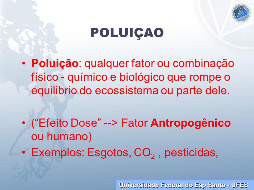 Universidade Federal do Esp Santo - UFES POLUIÇAO PoluiçãoPoluição: qualquer fator ou combinação físico - químico e biológico que rompe o equilibrio d