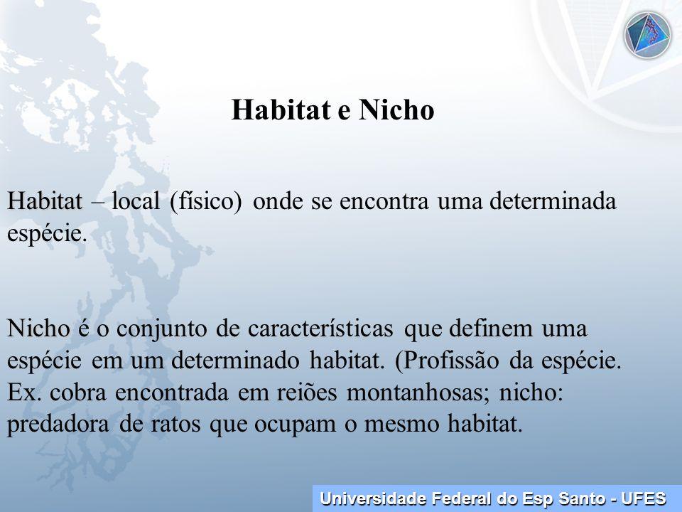 Universidade Federal do Esp Santo - UFES Habitat e Nicho Habitat Habitat – local (físico) onde se encontra uma determinada espécie. Nicho Nicho é o co
